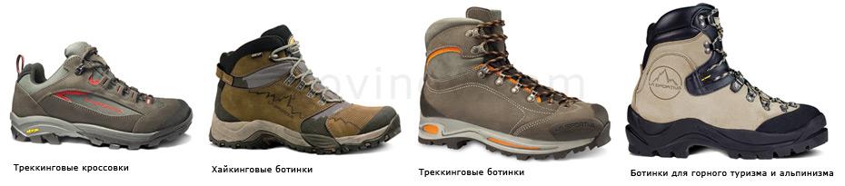 Классификация горных ботинок