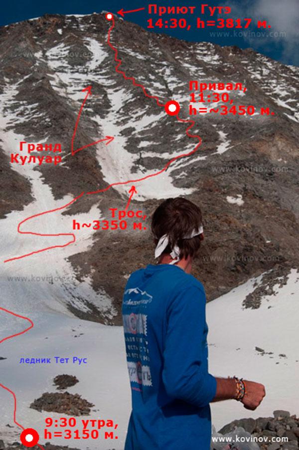 Маршрут второго дня восхождения. Гранд кулуар и выход к приюту Гутэ