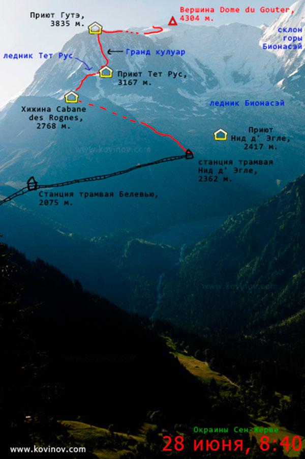 Схема маршрута восхождения на Монблан. Нижняя часть. От станций трамвая до вершины Дом-дю-Гутэ