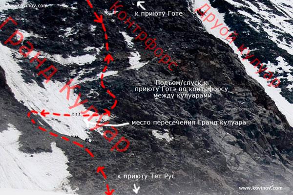 Общий вид на место пересечения Гранд кулуара