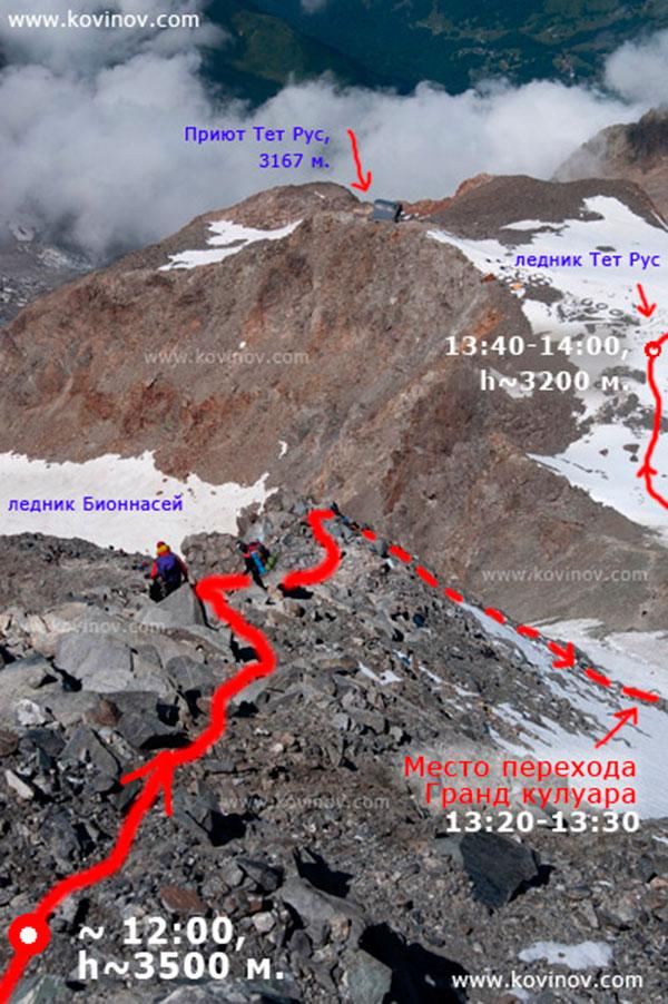 Спуск на ледник Тет Рус с приюта Гутэ