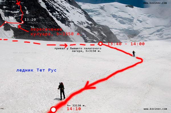 Выход на ледник Тет-Рус
